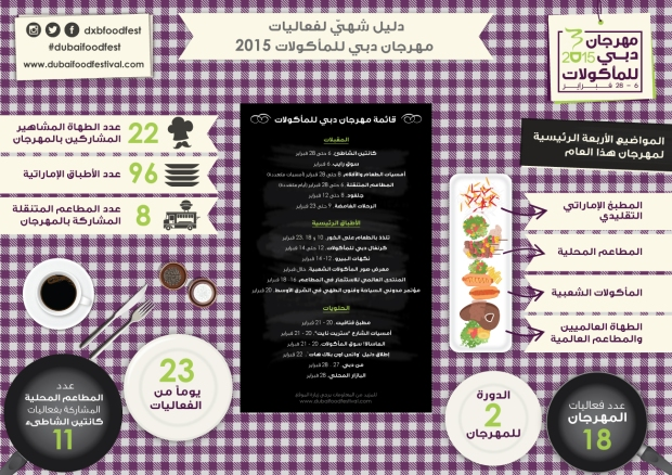 A delicious guide to the Dubai Food Festival 2015 - Arabic